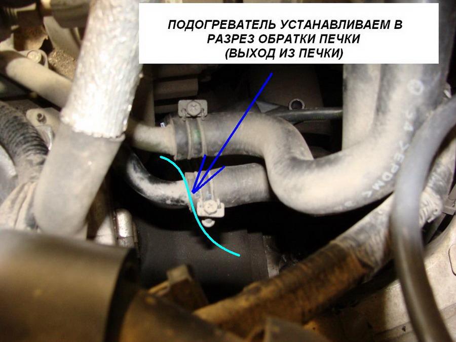 сантиметровая (страничку стоимость установки подогревателя двигателя ваз 2114 Оше