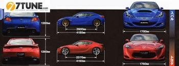 Сравнение моделей Тойота и Субару